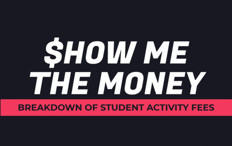 $how Me the Money: Breakdown of Student Activity Fees