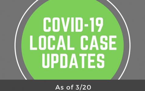 Local COVID-19 Case Updates - 3/20