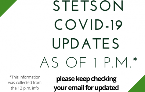 Stetson COVID-19 Updates As of 1 p.m.