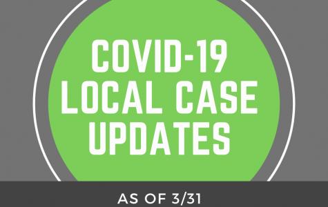 Local COVID-19 Updates – 3/31