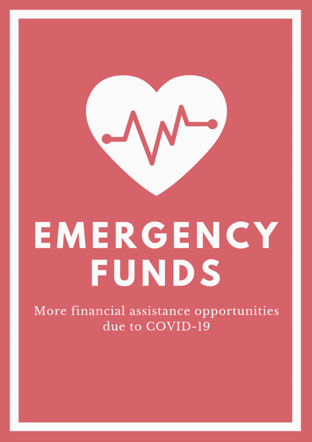 Additional+Emergency+Funds