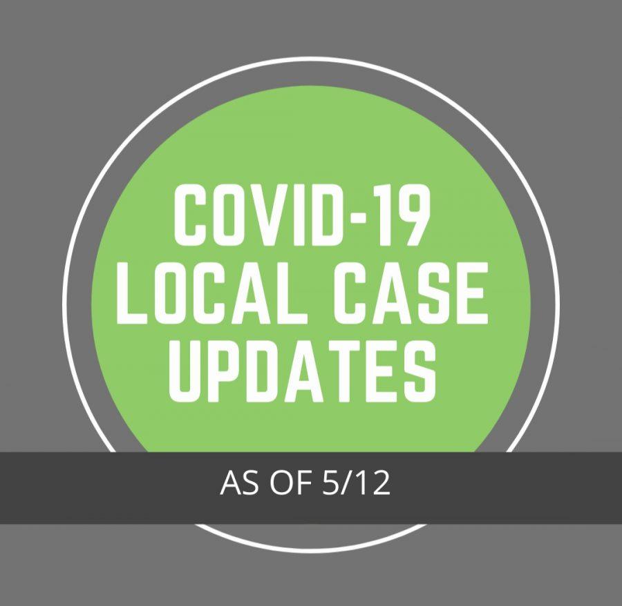 Local+COVID-19+Case+Updates+-+5%2F12