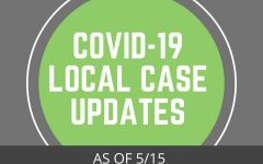 Local COVID-19 Case Updates - 5/15