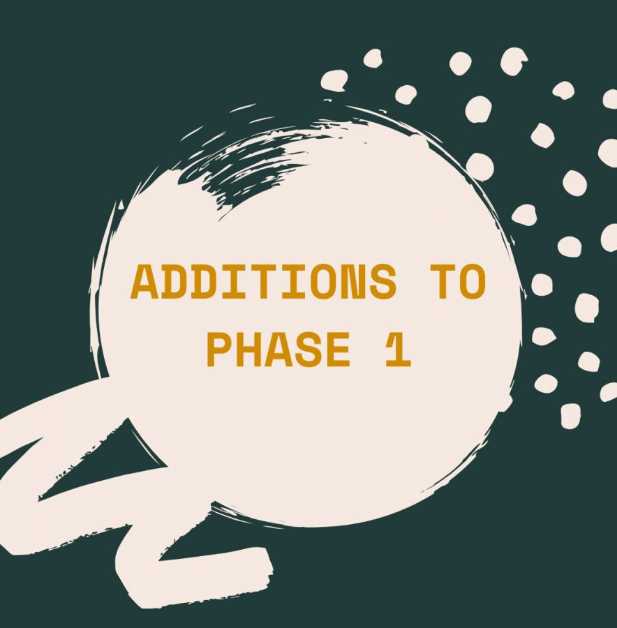 Additions+to+Phase+One
