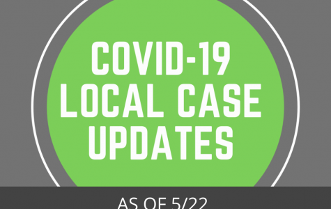 Florida COVID-19 Case Updates