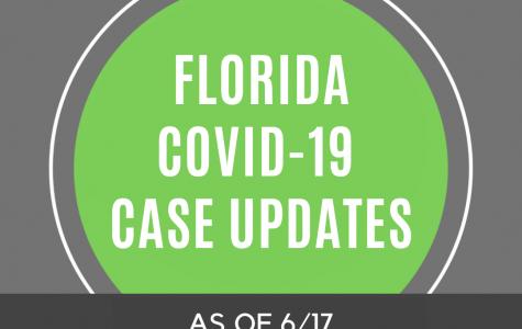 Florida COVID-19 Case Updates - 6/17