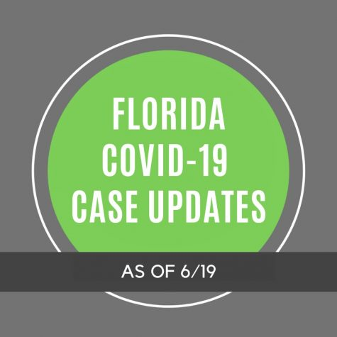 Florida COVID-19 Case Updates - 6/19