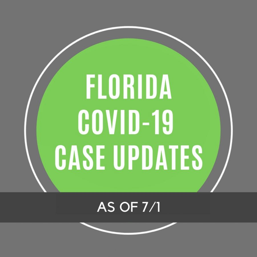 Florida COVID-19 Case Updates – 7/1