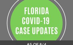 Florida COVID-19 Case Updates - 8/4