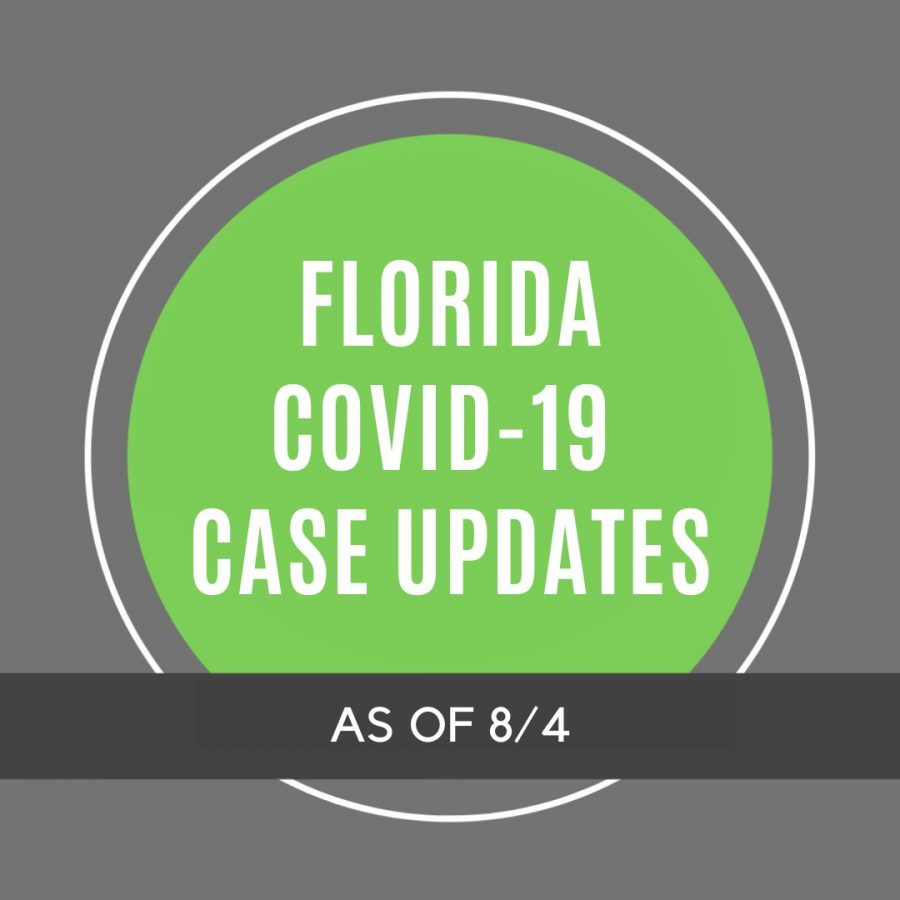 Florida COVID-19 Case Updates – 8/4