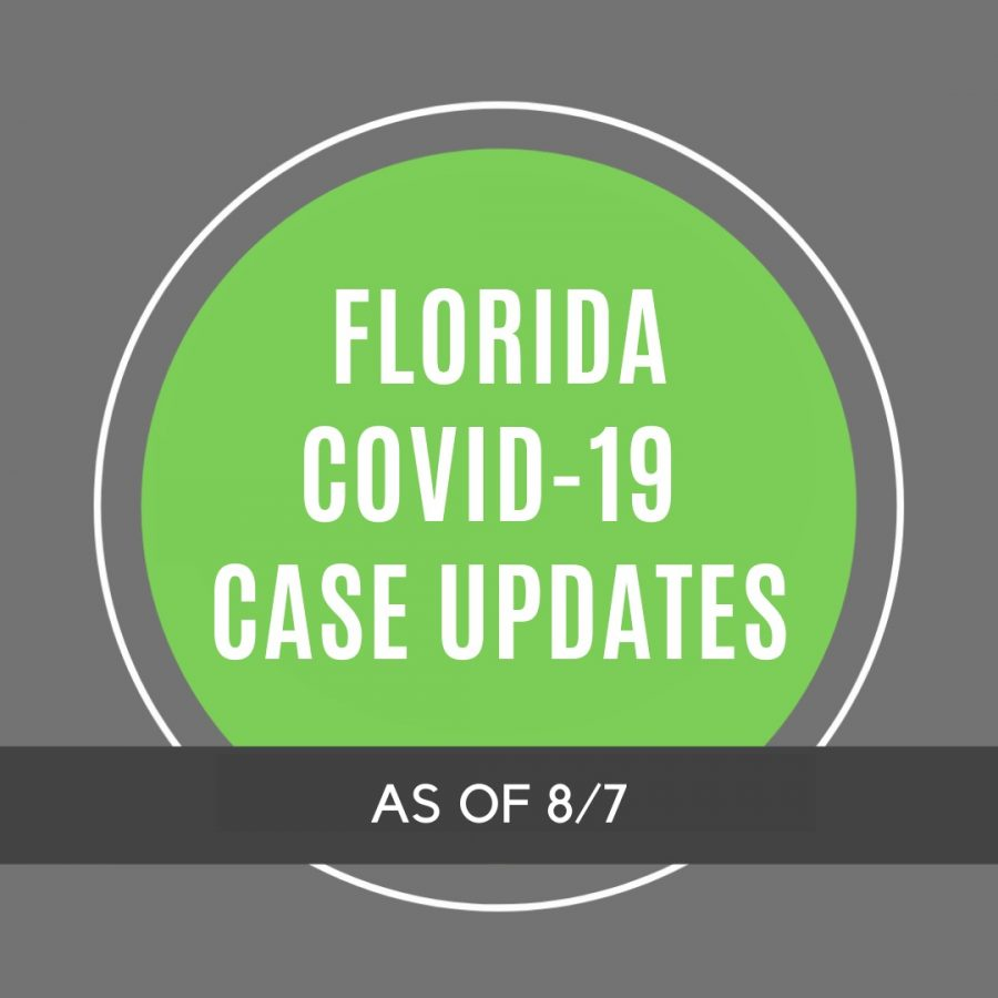 Florida COVID-19 Case Updates – 8/7