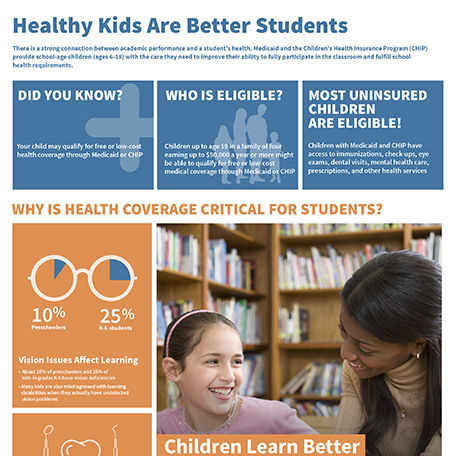 Healthy Kids Are Better Students