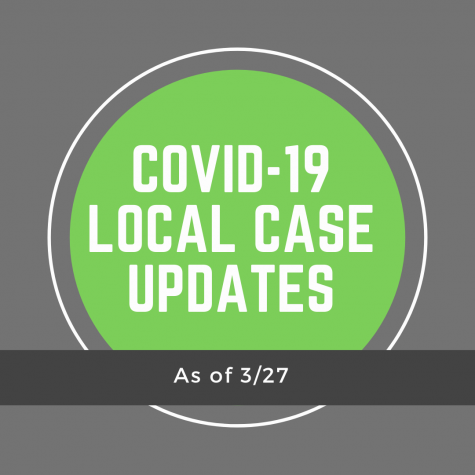 Local COVID-19 Case Updates – 3/17