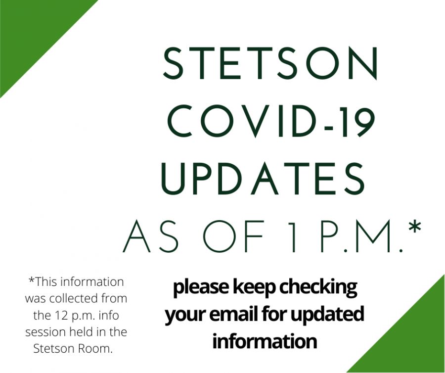 Stetson+COVID-19+Updates+As+of+1+p.m.