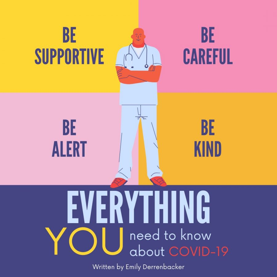 Everything+You+Need+to+Know+About+COVID-19