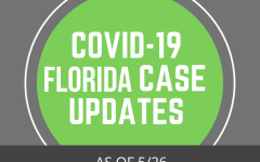 Florida COVID-19 Case Updates - 5/26