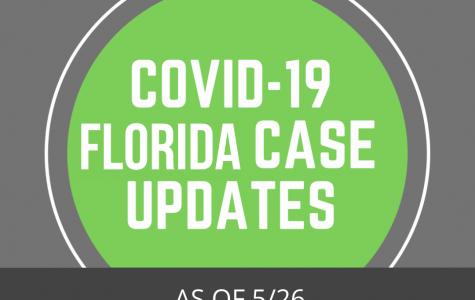 Florida COVID-19 Case Updates - 5/26