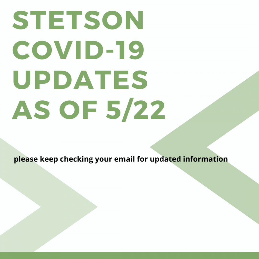 Stetson COVID-19 Updates – 5/22