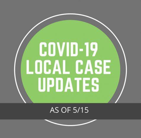 Local COVID-19 Case Updates - 5/15