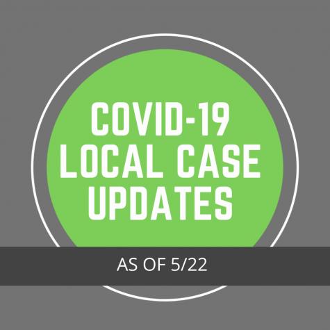 Florida COVID-19 Case Updates