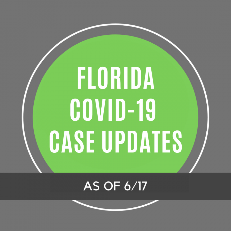 Florida+COVID-19+Case+Updates+-+6%2F17