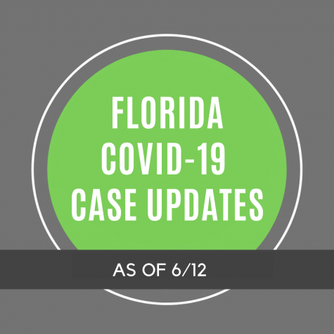 Florida COVID-19 Case Updates - 6/12