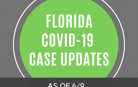 Florida COVID-19 Updates - 6/9