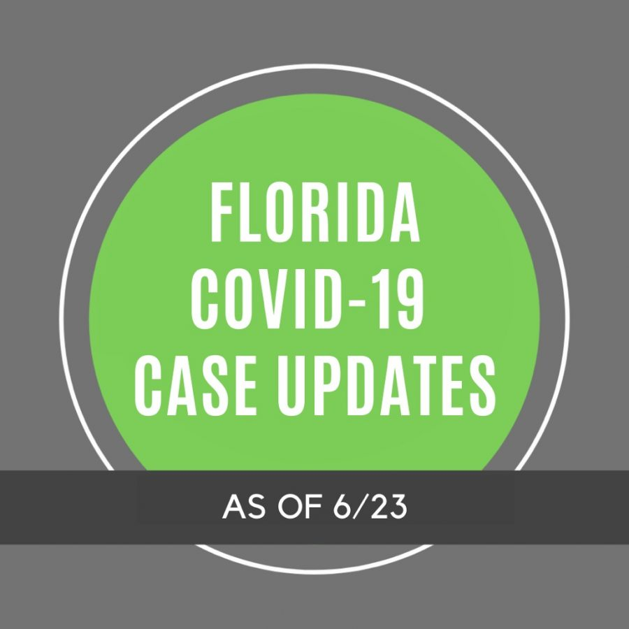 Florida COVID-19 Case Updates – 6/23