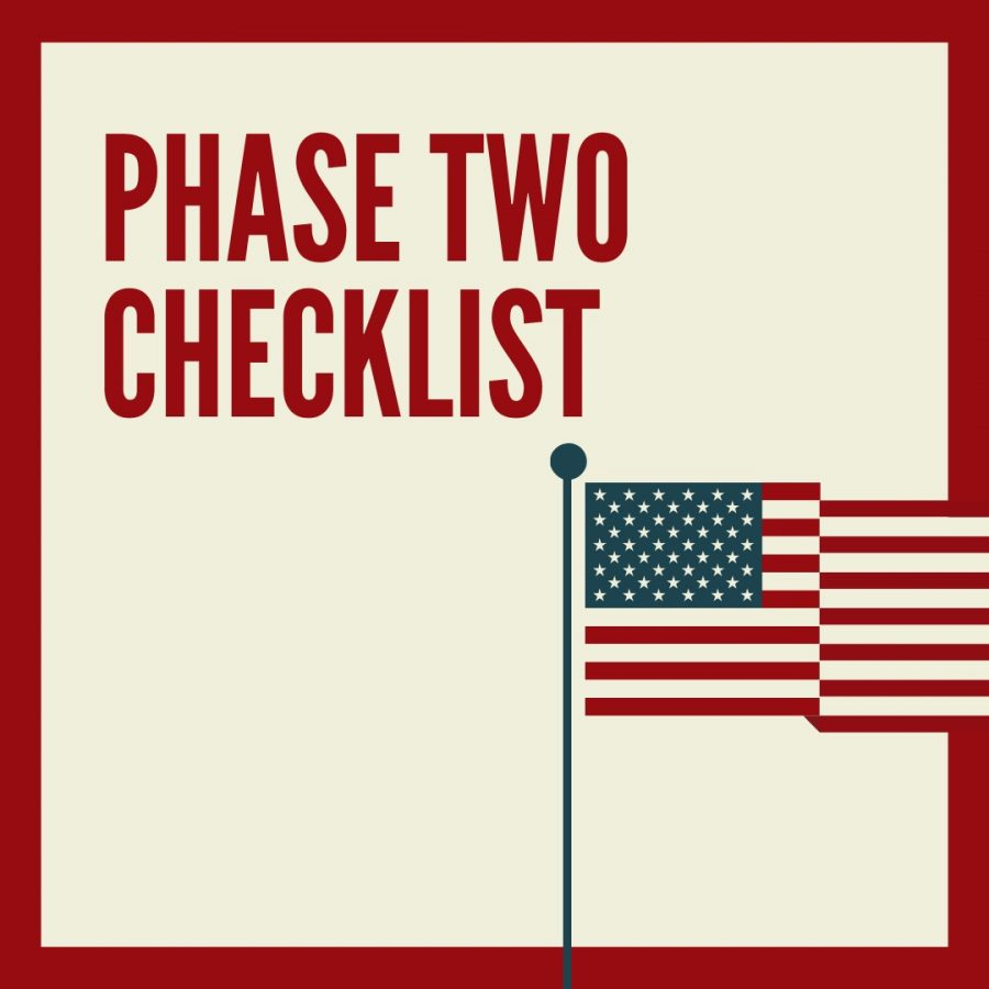 PHASE TWO CHECKLIST