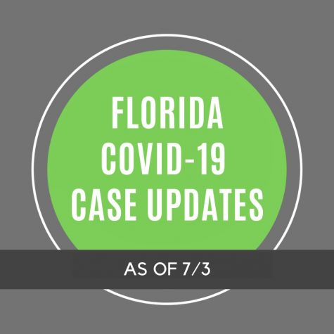 Florida COVID-19 Case Updates - 7/3