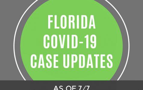 Florida COVID-19 Case Updates - 7/7
