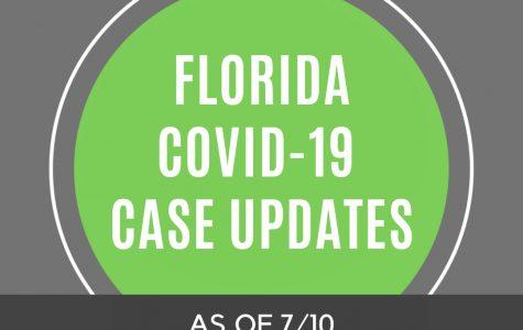 Florida COVID-19 Case Updates - 7/10