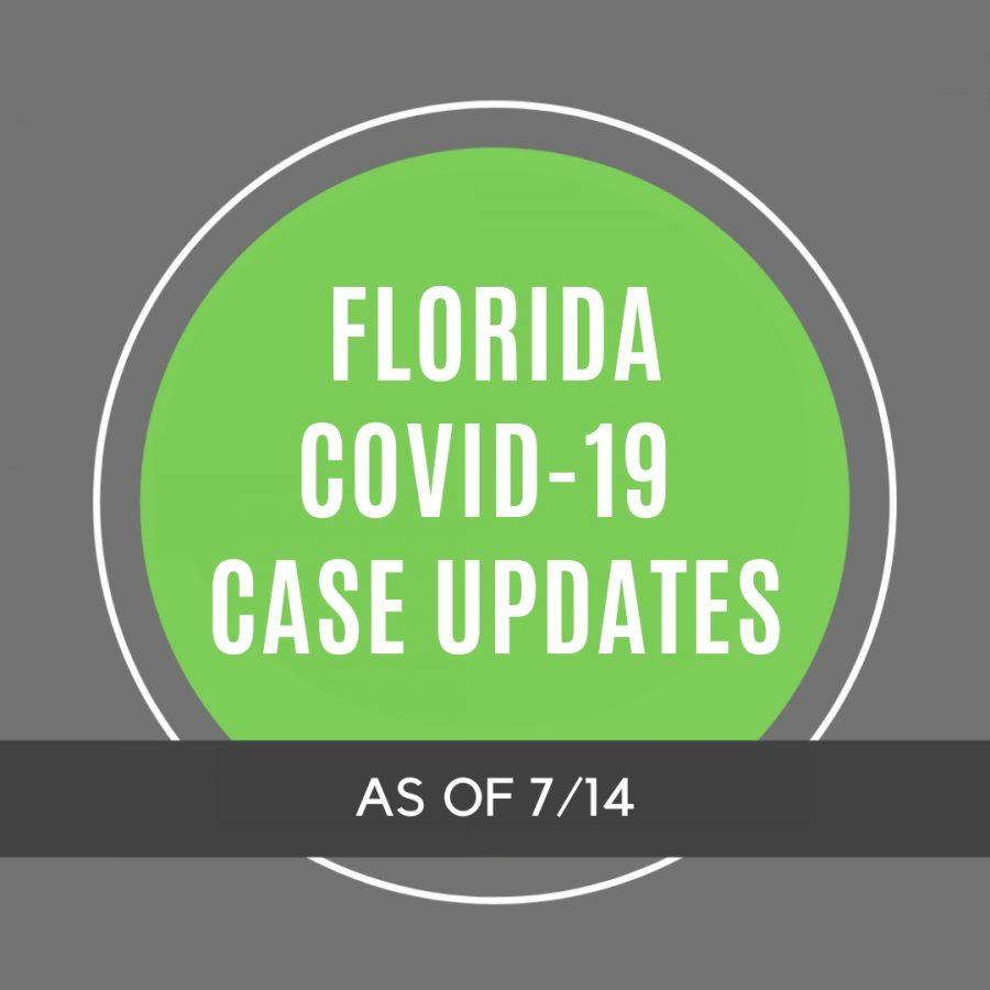 Florida+COVID-19+Updates+-+7%2F14