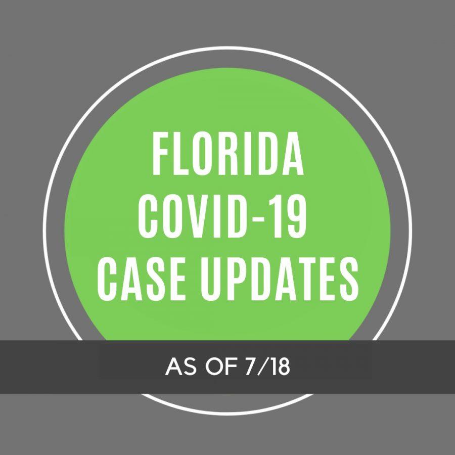 Florida+COVID-19+Case+Updates+-+7%2F18