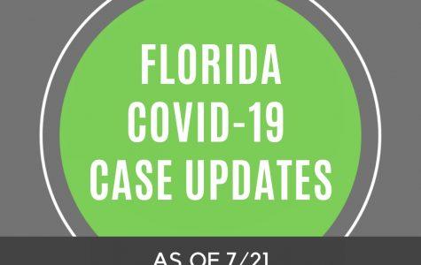 Florida COVID-19 Case Updates - 7/21
