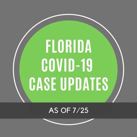 Florida COVID-19 Case Updates - 7/25