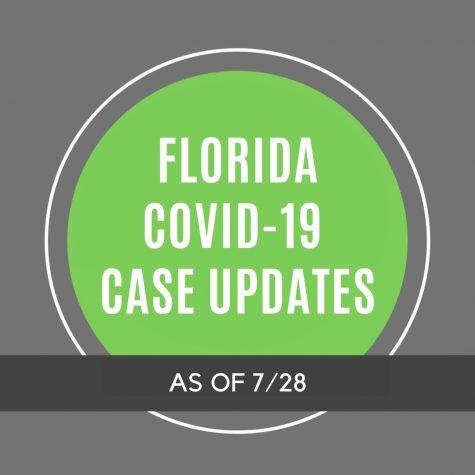 Florida COVID-19 Case Updates - 7/28