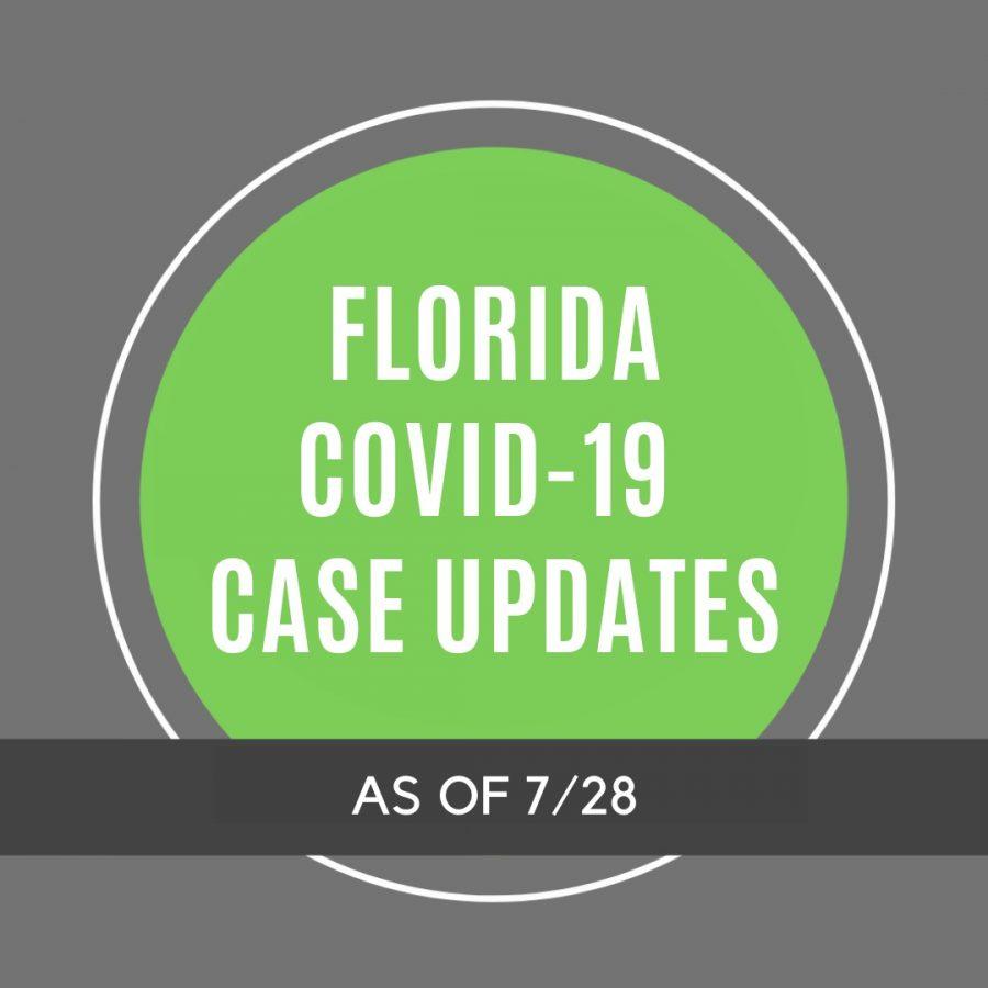 Florida+COVID-19+Case+Updates+-+7%2F28