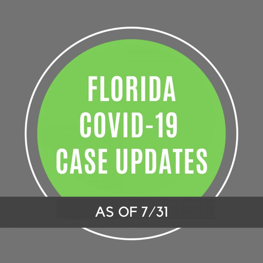 Florida+COVID-19+Case+Updates+-+7%2F31