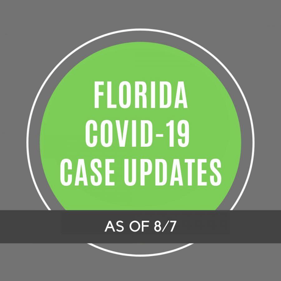 Florida COVID-19 Case Updates – 8/7