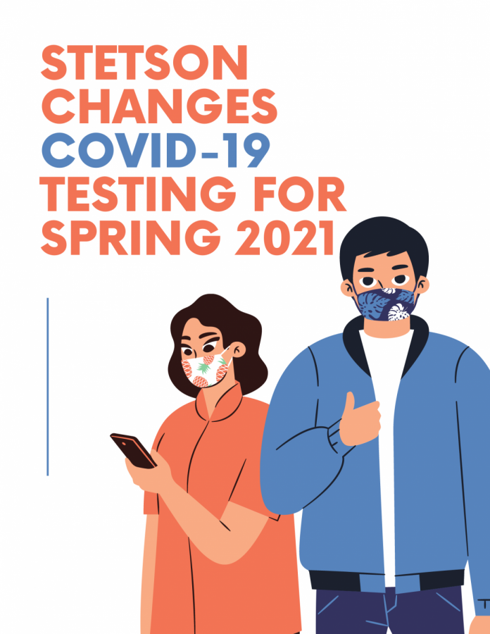 Stetson+Changes+COVID-19+Testing+for+Spring+2021